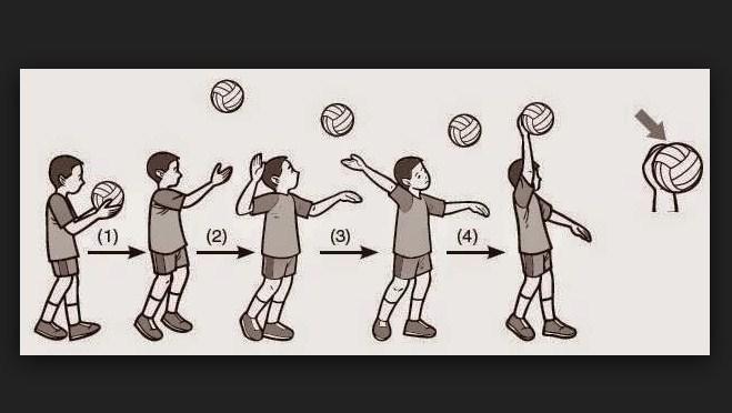 Cara Servis Atas Pada Permainan Bola Voli