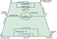 Gambar Ukuran Lapangan Sepak Bola Nasional Internasional FIFA