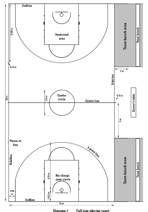 Image Result For Desain Lapangan Basket