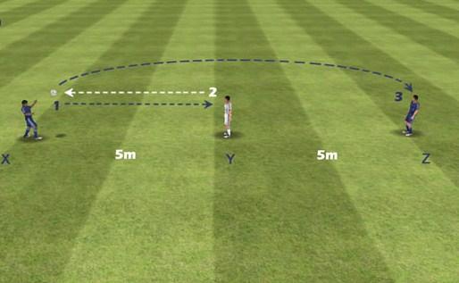 Teknik Cara Menyundul Bola Heading Dalam Sepakbola