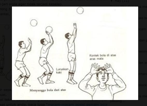 Teknik Dasar Bola Voli Passing Atas