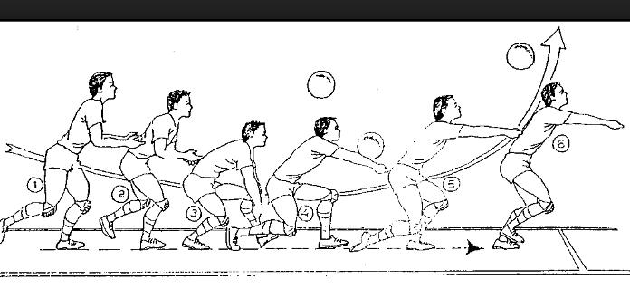 Teknik Dasar Bola Voli Passing Bawah
