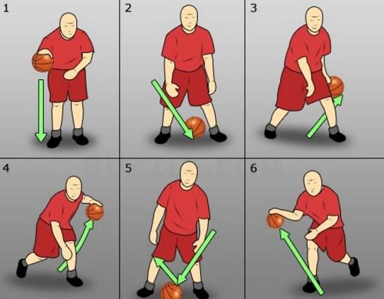 Dribbling Bola Basket