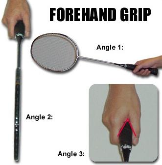 Cara Memegang Raket Forehand Grip Badminton