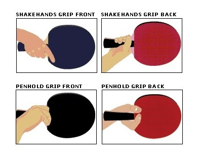 Teknik Dasar Cara Memegang Bet Tenis Meja
