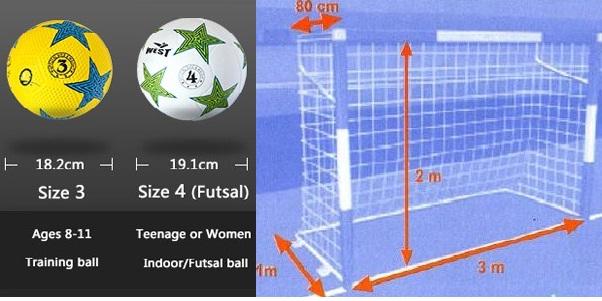 Ukuran Bola Futsal dan Ukuran Gawang Futsal