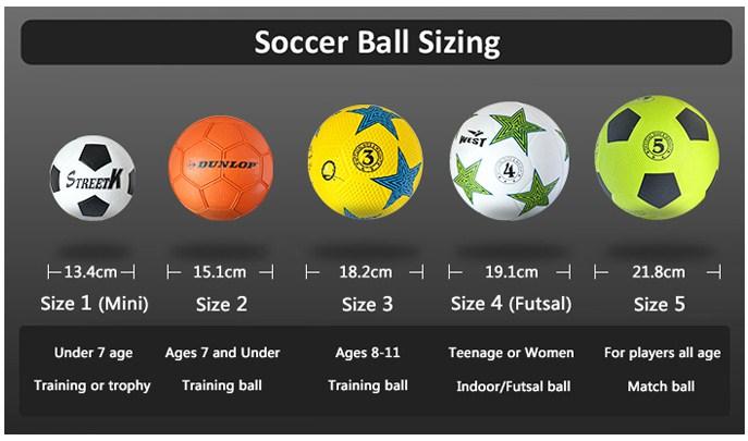 Ukuran Bola Futsal