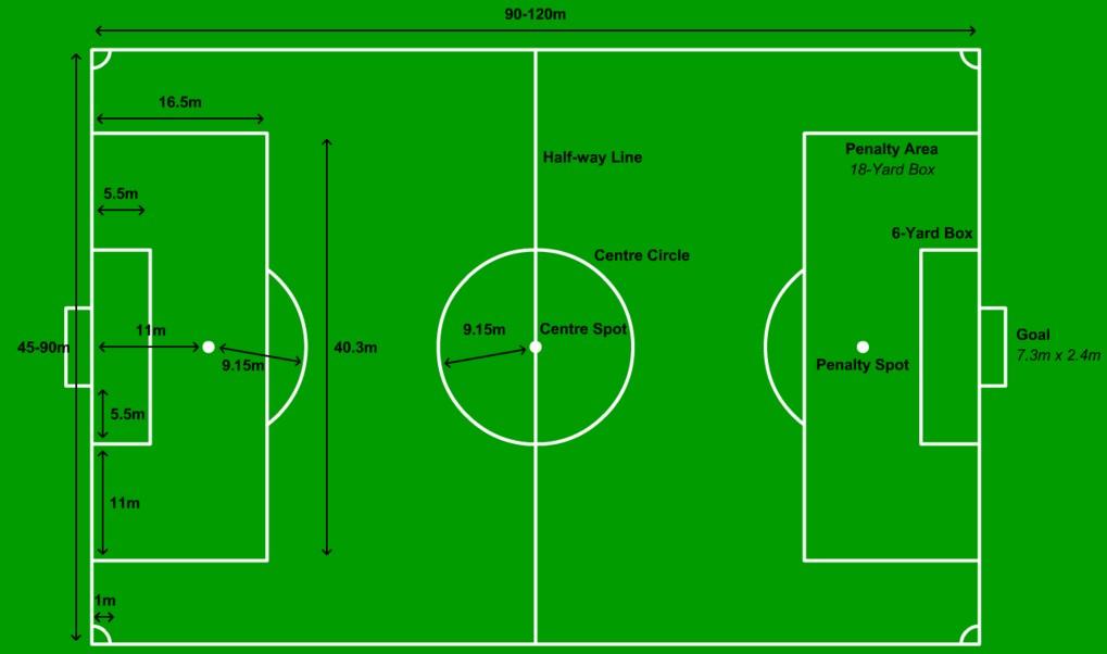 Gambar Lapangan Sepakbola