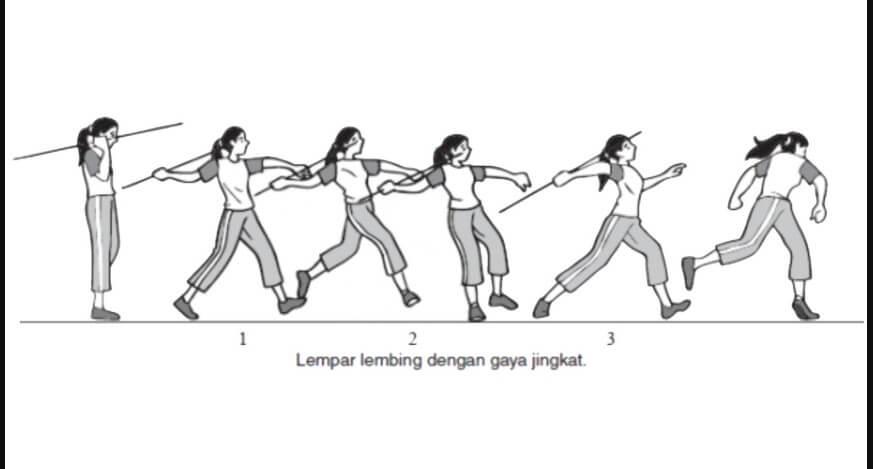 Lempar Lembing Gaya Hop Step