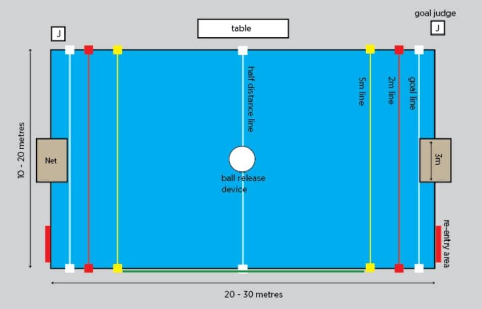 Ukuran Lapangan Polo Air